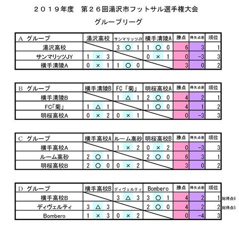2019年度_第26回湯沢市フットサル選手権大会_【結果】_ページ_06-2.jpg