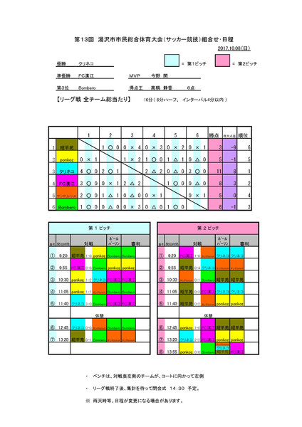 6_組合せ�E_【最終結果入り】.jpg