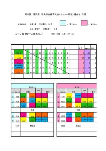 H27_市民総体結果.jpg